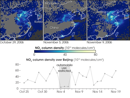 Aura EO Satellite Data (NASA GSFC, 2006) showing the level and distribution of nitrogen dioxide (NO2) levels over Beijing and surrounding areas