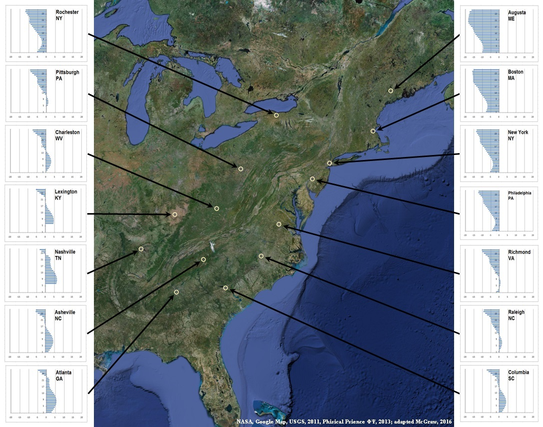 Magnetic Declination Data for the United State from 1750-2010 (USGS, 2011, Phisical Psience 2013; adapted, McGraw, 2016)