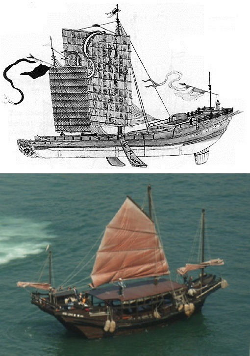 Illustration of Song Dynasty Junk Rig along with photo of Junk Rig in Honk Kong