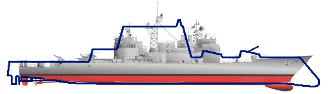 Ship elevation diagram comparing the USS Ticonderoga CG 47 class and the USS Zumwalt DDG 1000 class