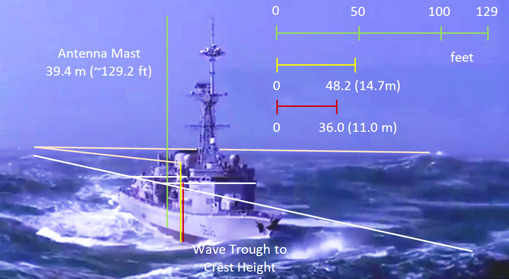Contrast enhanced video image demonstrating how the sea state range of 7-9 was determined for the Latouche Treville D646 while underway