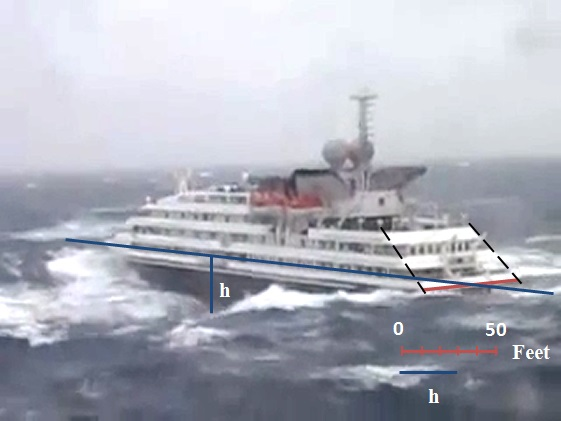 Video still frame of MV Clelia II in sea state 7 (South Pacific near Antarctica