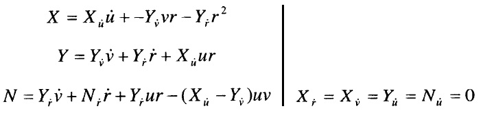Force equations for fluid inertia